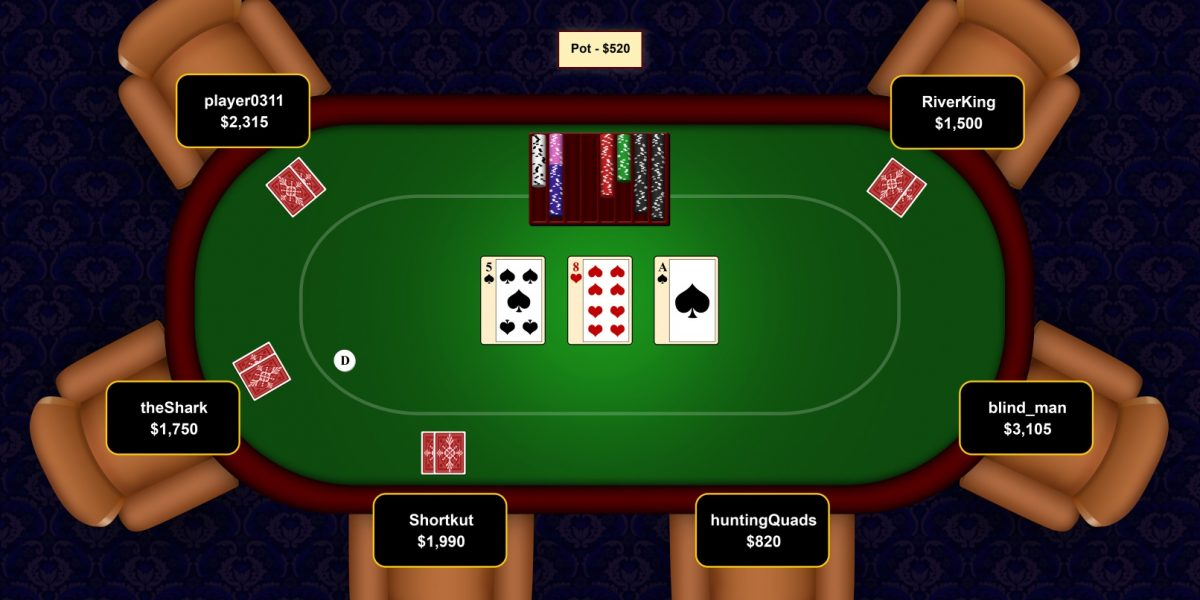 The Workings Of An Online Slots Gambling Site